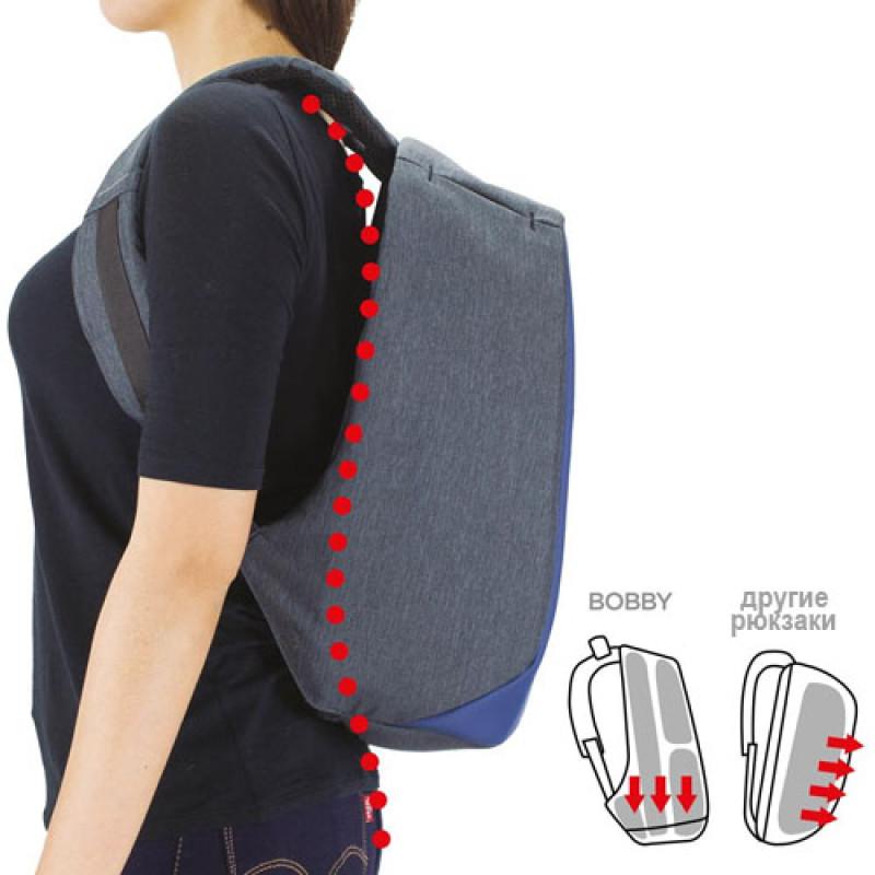 f1bb2c9bca1d ... Бирюзовый рюкзак против краж XD Design Bobby Compact ...